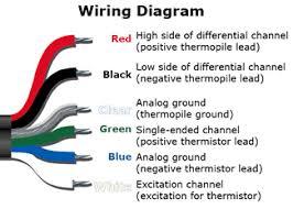 house wiring black white red u2013 readingrat net