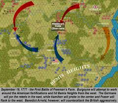 the saratoga campaign of the american revolution u2013 part four