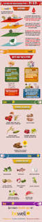 eat for your blood type blood types low fat diets and benefit