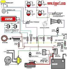 honda motorcycle wiring diagram symbols hobbiesxstyle