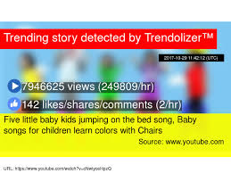 Bed Song Five Little Baby Kids Jumping On The Bed Song Baby Songs For