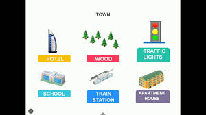 town facilities vocabulary youtube