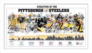 the evolution of the pittsburgh steelers nfl infographics