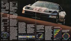 1984 corvette performance upgrades 1984 corvette specs colors facts history and performance