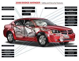 2008 dodge avenger engine light 2008 2014 dodge avenger well equipped bargain priced cars
