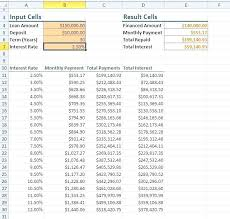 one way data table excel excel create data table one way data table excel create data table