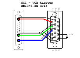 hdmi to rca cable wiring diagram 3 at vga av kwikpik me