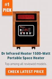 Comfort Zone 1500 Watt Infrared Heater 2017 U0027s Best Infrared Heater Reviewed And Tested By Expert