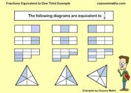 fractions worksheets ks3 and ks4 fractions maths sheets
