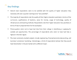Sample Resume Fresh Graduate Accounting Student Cover Letter Sample For Fresh Graduate Student Huanyii Com