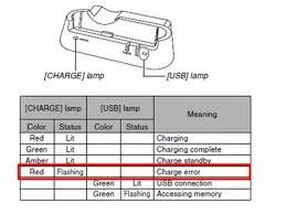 What Does A Flashing Red Light Mean Casio What Does The Red Light Mean On A Amp Furniture Questions