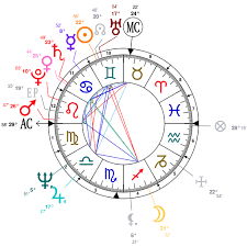 horoscope of donald trump born on 1946 06 14