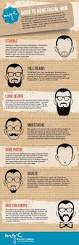 590 best men style infographic images on pinterest infographics