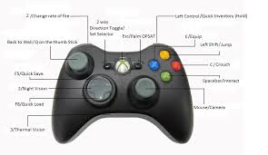 steam community guide full xbox 360 controller support