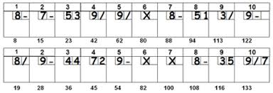 Ten Pin Bowling Sheet Template Bowl Com Keeping