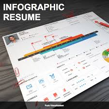 Interactive Resume Builder 17 Free Tools To Create Outstanding Visual Resume