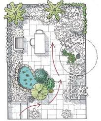 How To Build A Small Outdoor Shed by Best 25 Small Garden Plans Ideas On Pinterest Small Garden