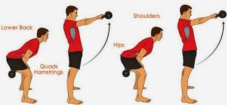 kettlebell swing for weight loss 3 kettlebell loss workouts fitness and power
