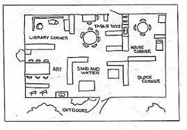 Designing A Preschool Classroom Floor Plan Preschool Classroom Design Template