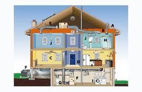house energy efficiency why energy efficiency upgrades department of energy