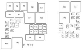 ford transit connect 2nd generation 2015 u2013 fuse box usa version