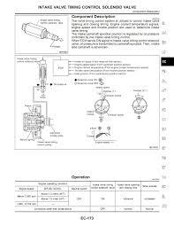 vtc cam gear installation omgpham u2026