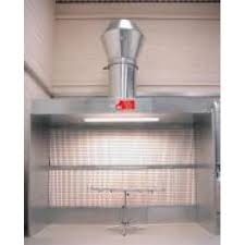 spray booth extractor fan dry back spray booth