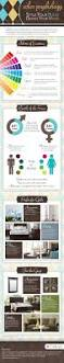set the mood the psychology of color infographic