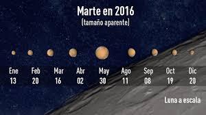 la oposicin de marte del 22 de mayo de 2016 astronoma noticias en ciencia oposición marciana este fin de semana marte
