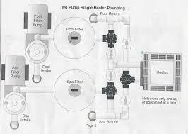 heat pump diagrams u0026 sizing charts poolheatpumps com