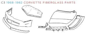 corvette c3 parts c3 corvette fiberglass parts