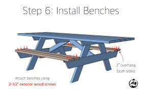 Plans For Picnic Table With Attached Benches by Wheelchair Accessible Picnic Table Rogue Engineer