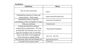 Experimental Probability Worksheet Probability Ppt