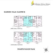 Parkview Floor Plan Manhattan Parkview Condo Units For Sale By Megaworld Corporation