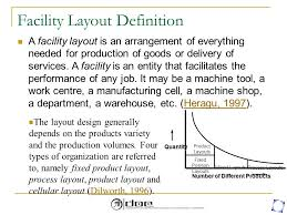 facility layout design jobs facility layout planning introduction objectives of plant layout
