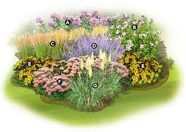 perennial garden plans zone home outdoor decoration ideas