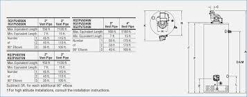 bradford white gas power vent water heater wiring diagram