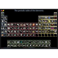 periodic table poster large periodic table poster with element pictures large periodic table