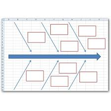 Fishbone Diagram Template Excel How To Create A Fishbone Diagram In Microsoft Excel 2007