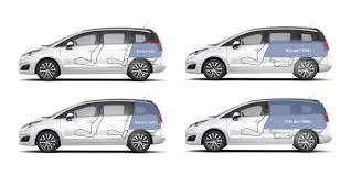 peugeot 5008 dimensions technical data and specifications peugeot 5008 7 seater compact