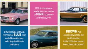 ford gets colorful with mustang anniversary infographic autoblog
