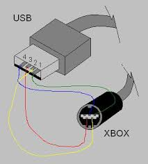 xbox controller driver installation