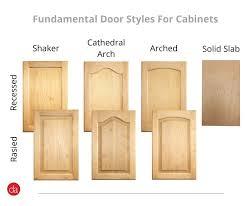 kitchen cabinet door styles kitchen cabinets best kitchen cabinet designs