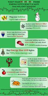 oed holiday efficiency u0026 safety tips