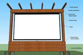 How To Make A Backyard Movie Theater Show Thyme How To Build An Outdoor Theater In Your Garden The