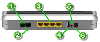 centurylink internet light red centurylink red internet light f87 on simple image collection with