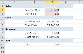 cost analysis template cost benefit risk analysis sample cost