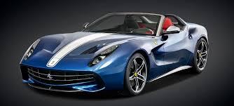 ferrari manifesto copy of sports cars lessons tes teach