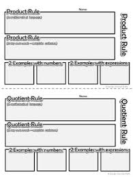 laws of exponents inquiry activity product quotient u0026 power rules