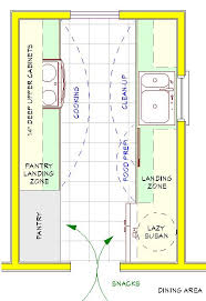 cool galley kitchen plans 95 in online design with galley kitchen
